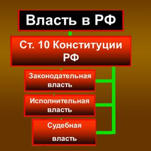 Органы власти Шовгеновского